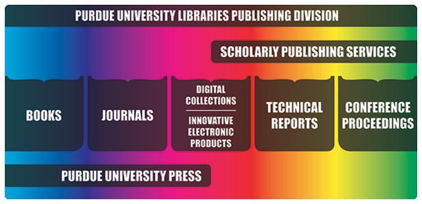Purdue University Libraires Publishing Division